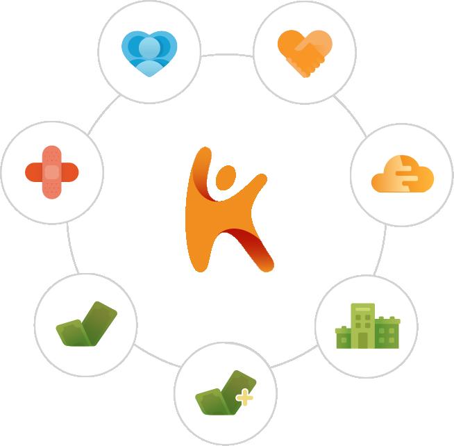 Medical Billing Service for Kareo Software